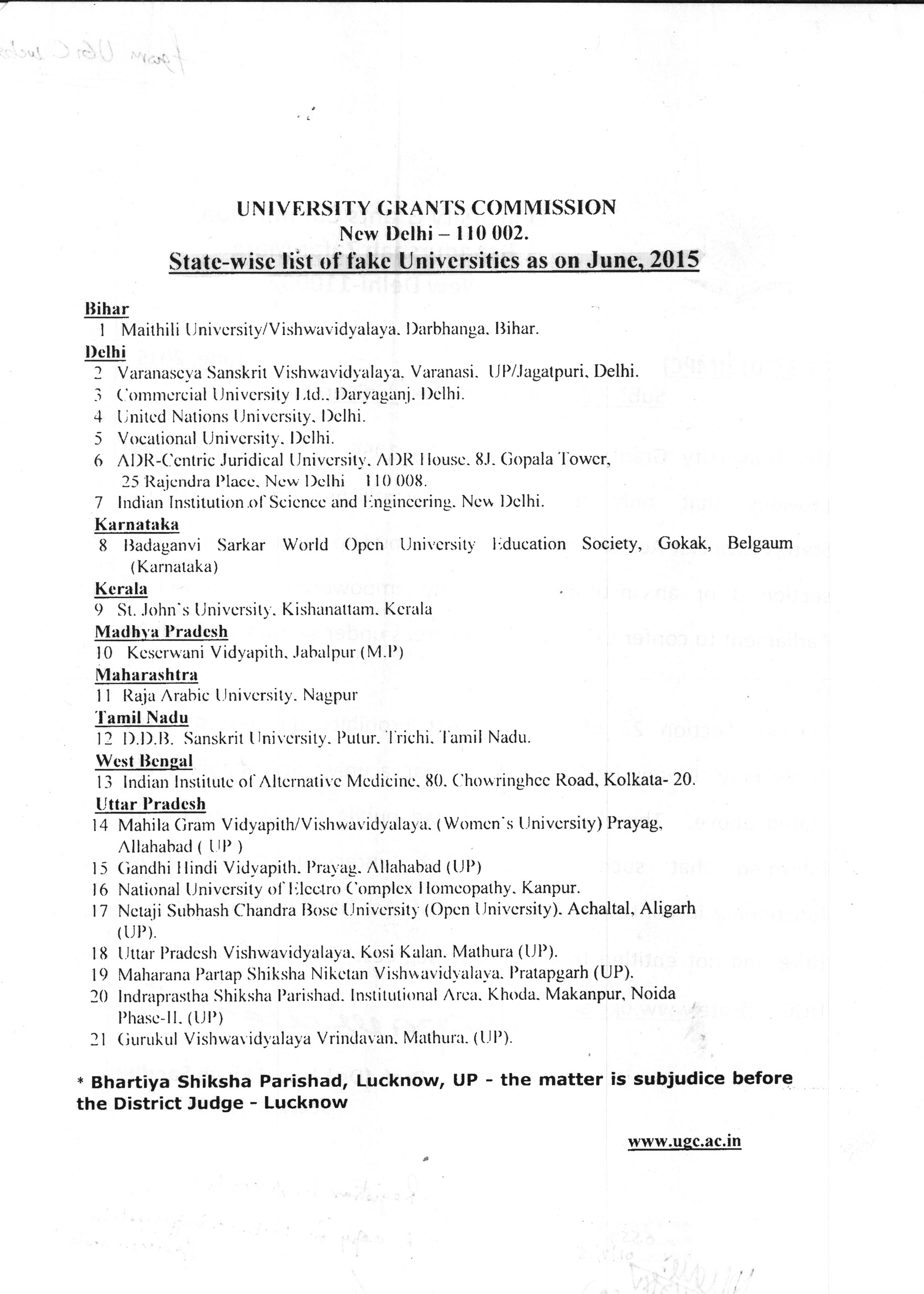 Central University Of Punjab Statewise List Of Fake Universities As On June